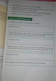 Contoh soal bahasa indonesia kelas 10 semester 1. Jawaban Tugas Bahasa Indonesia Kelas 9 Halaman 25 Brainly Co Id