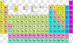 Hydrogen Text Hydrogen Chemical Element Symbol Periodic