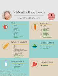 Seven Month Milestones Chart Indian Baby Food Chart For 7 Months Baby 7 Months Baby