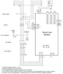 siemens star delta starter control circuit diagram images siemens g120 control wiring diagram booksize 16kw smart line module