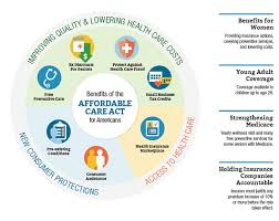 florida health insurance the affordable care act 5 years later all horizon financial services