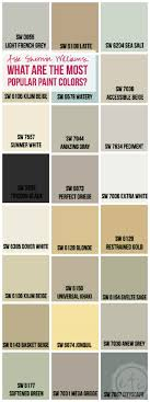 Foyer Wall Colors Best 25 Sherwin Williams Perfect Greige Ideas On Pinterest