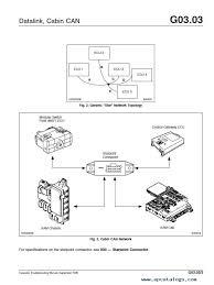freightliner cascadia troubleshooting manual pdf repair manual enlarge