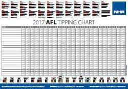 2018 Tipping Chart Office Footy Tipping Just Got Easier