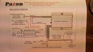mail order lsr britbike forum just a different style look at the pazon wiring diagram