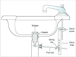bathtub drain installation how to install bathtub drain how to install bathtub drain awesome how to bathtub drain installation