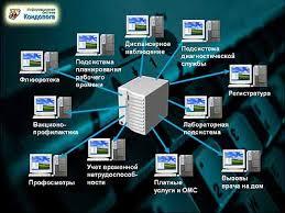 Проектирование и расчёт работоспособности локальной вычислительной  Курсовые работы по компьютерным сетям для больницы