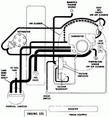 Nissandatsun altima 4l fi dohc 4cyl repair guides vacuum hose routing federal vehicles cu in