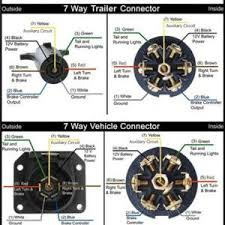 breakaway trailer brake wiring diagram images of black paint wiring diagram heavy duty connector wiring diagram
