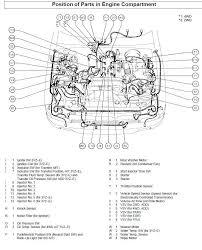 aldl wiring 1997 toyota 4runner data diagram schematic wiring diagram moreover 2000 toyota 4runner ignition coil diagram aldl wiring 1997 toyota 4runner