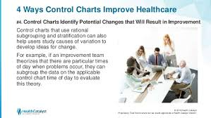 Control Chart Example In Healthcare Four Essential Ways Control Charts Guide Healthcare Improvement