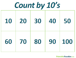 Count By 50 Chart Printable Count By 10s Practice Chart Counting By 10