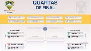 Palmeiras x Grêmio e Corinthians x Cruzeiro - Quartas de final da Copa do  Brasil estão definidas