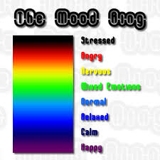 Mood Ring Emotions Chart Dales Avatar Project Blog Mood Ring Project