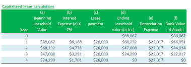 lease or buy calculation capital lease vs operating lease top differences you must know