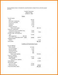 Example Classified Balance Sheet Classified Balance Sheet Exampleclassified Sample Account