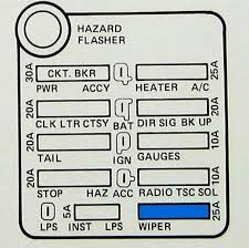 c corvette fuse box 1968 corvette fuse panel diagram 1968 image wiring 1977 fusebox corvetteforum chevrolet corvette forum discussion on