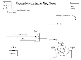 electric fan wiring write up pics international full if you are an off roader and you cross streams etc you wont have a way to override the system unless you physically unplug the fan