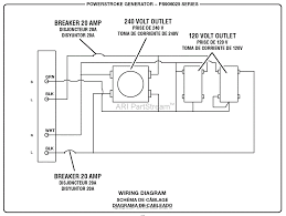 wiring diagram for a generator wiring image wiring wiring diagram generator wiring diagram and hernes on wiring diagram for a generator