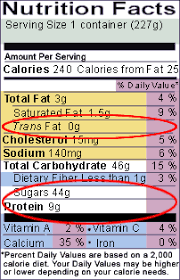 How To Understand And Use The Nutrition Facts Label Fda