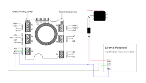 2n® helios ip wiegand interface faq 2n wiki basic schematic of interconnecting in the 2n® helios ip vario and some peripheral