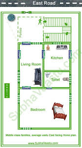 home plan as per vastu fresh house plan as per vastu shastra captivating tamilnadu vastu house