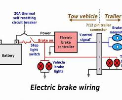 13 top diesel starter wiring diagram images quake relief diesel starter wiring diagram international 4300 starter wiring diagram luxury dexter ford diesel wiring diagram electrical