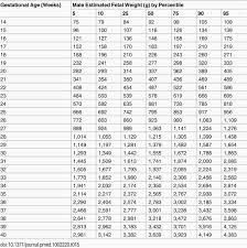 Weight Chart For Women 74 Inquisitive Heigh Weight Chart Women