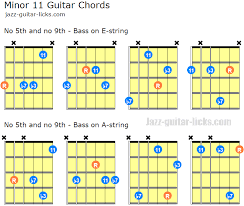 Minor 11th Guitar Chords Diagrams Voicing Charts Theory
