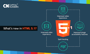 What's new in HTML5.1? | Capital Numbers