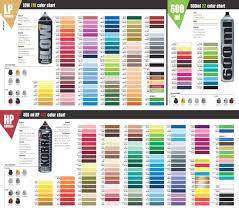 Kobra Color Chart Kobra Low Pressure Black 400ml 6 Pack