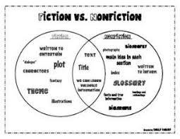 Fiction Vs Nonfiction Venn Diagram Fiction Vs Nonfiction Venn Diagram Cut Words Apart Have Students