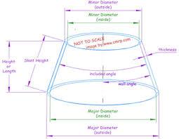 Ms Flat Patti Weight Chart Cone Calculator