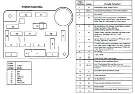 2009 ford lcf fuse box wiring diagram libraries 2009 ford lcf fuse box