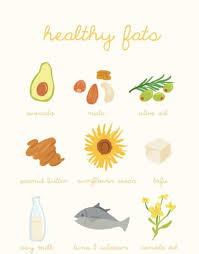 Energy Dense Fats Are Uniquely Valuable In Many Situations Healthy