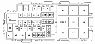 fuse box ford fusion sedan 2006 2012 2013 ford fusion horn fuse location at 2013 Ford Fusion Fuse Box Diagram