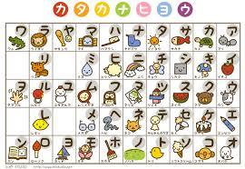 Learn Japanese Hiragana Chart Learn Japanese 6 000 Words