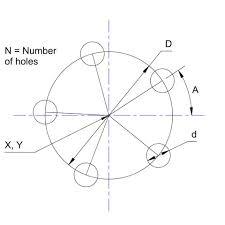 Bolt Circle Calculator