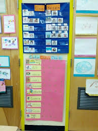 Pre K And K Center Chart With Student Picture Cards