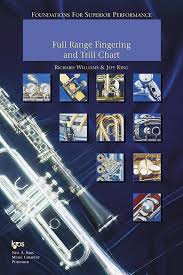 Oboe Trill Chart Foundations For Superior Performance Full Range Fingering And Trill Chart Oboe