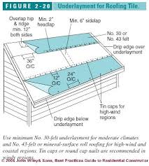 corrugated metal roofing installation instructions sheet metal roof installation instructions bushfire