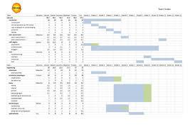 Matlab Gantt Chart File Gantt Chart 2 Pdf Wikimedia Commons