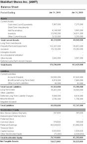 Financial Balance Sheet Template Financial Statement Analysis For Beginners