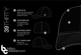 New Era Hat Styles The Ultimate New Era Style Guide New