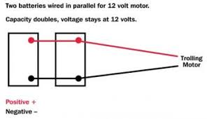 12 volt batteries in parallel diagram 12 image parallel serial battery wiring basics louisiana sportsman on 12 volt batteries in parallel diagram