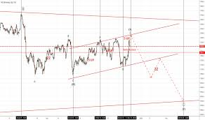 ftse 1000 chart ftse 100 index chart ftse quote tradingview