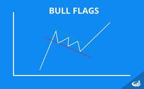 Encyclopedia Of Charts Bullish And Bearish Flag Patterns Stock Charts