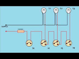 godown wiring, how it works youtube Residential Electrical Wiring Diagrams at Hospital Wiring Diagram Pdf