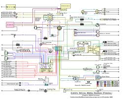 renault megane ii wiring diagrams download efcaviation com renault megane 3 fuse box diagram at Megane 2 Fuse Box Diagram