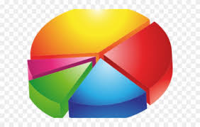 Clip Art Charts And Graphs Graph Clipart High Demand Pie Chart Clipart Png Download
